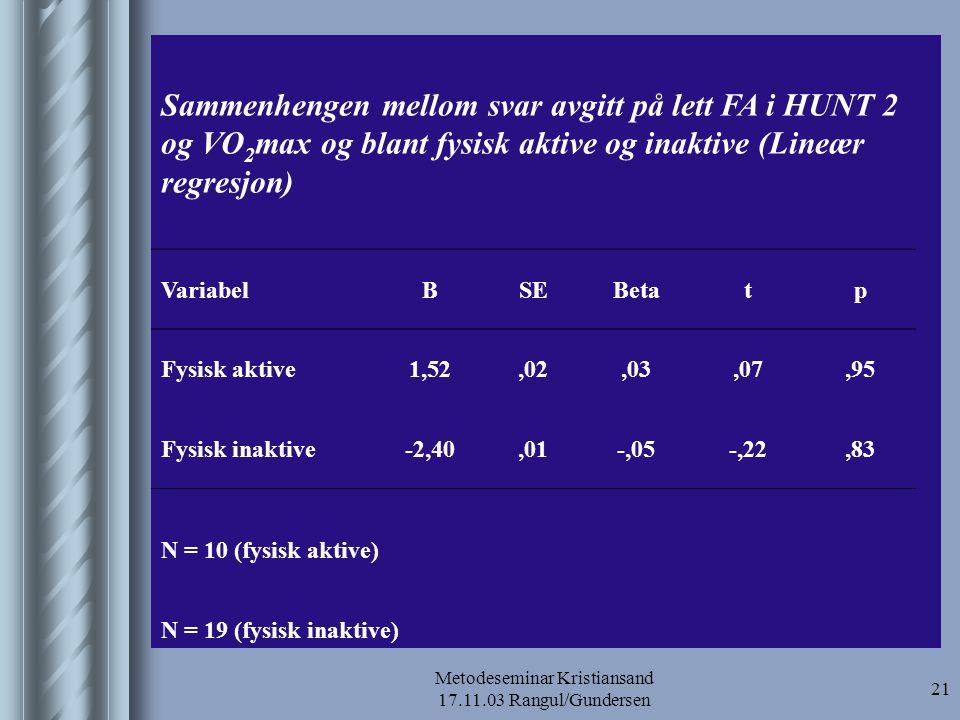 Metodeseminar Kristiansand 17.11.03 Rangul/Gundersen 22 Sammenhengen mellom svar avgitt på lett FA i utviklet HUNT 1 og VO 2 max blant fysisk aktive og inaktive (Lineær regresjon) VariabelBSEBetatp Fysisk aktive5,64,02,672,56,03 Fysisk inaktive3,50,02,472,19,04 N = 10 (fysisk aktive) N = 19 (fysisk inaktive)