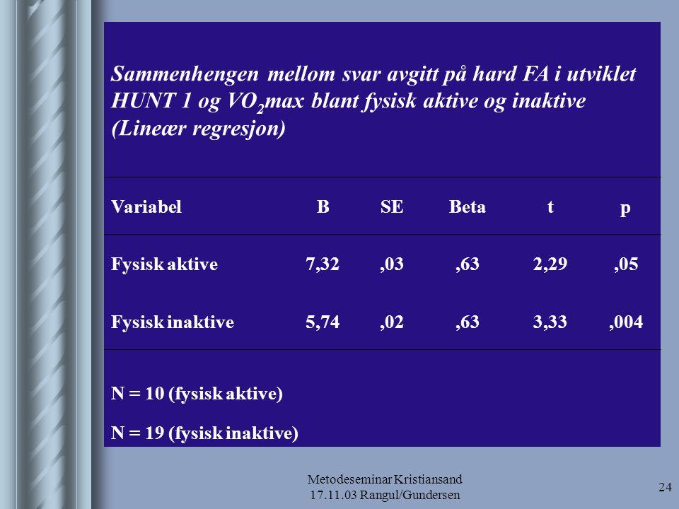 Metodeseminar Kristiansand 17.11.03 Rangul/Gundersen 24 Sammenhengen mellom svar avgitt på hard FA i utviklet HUNT 1 og VO 2 max blant fysisk aktive o