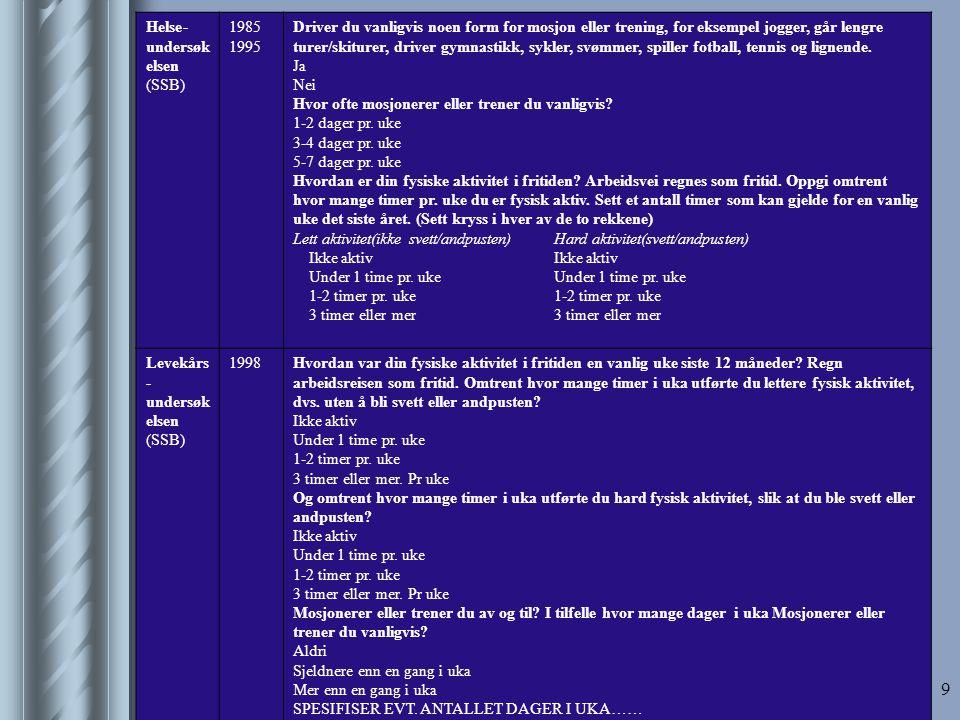 Metodeseminar Kristiansand 17.11.03 Rangul/Gundersen 9 Helse- undersøk elsen (SSB) 1985 1995 Driver du vanligvis noen form for mosjon eller trening, f