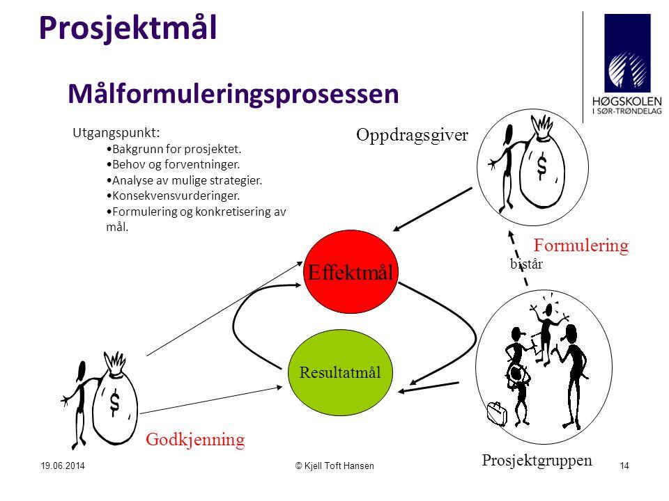 Prosjektmål 19.06.2014© Kjell Toft Hansen14 Målformuleringsprosessen Effektmål Resultatmål Oppdragsgiver Prosjektgruppen Utgangspunkt: •Bakgrunn for p