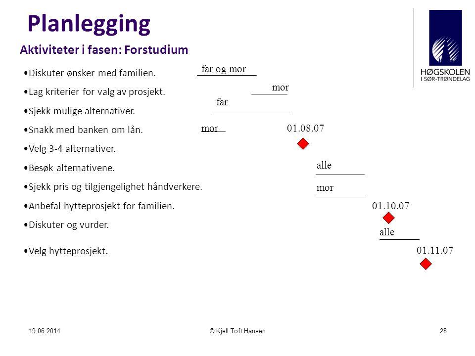 Planlegging 19.06.2014© Kjell Toft Hansen28 Aktiviteter i fasen: Forstudium •Diskuter ønsker med familien. •Lag kriterier for valg av prosjekt. •Sjekk