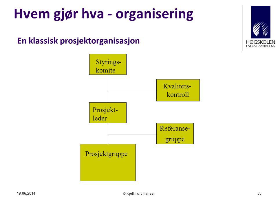 Hvem gjør hva - organisering 19.06.2014© Kjell Toft Hansen38 En klassisk prosjektorganisasjon Referanse- gruppe Kvalitets- kontroll Styrings- komite P