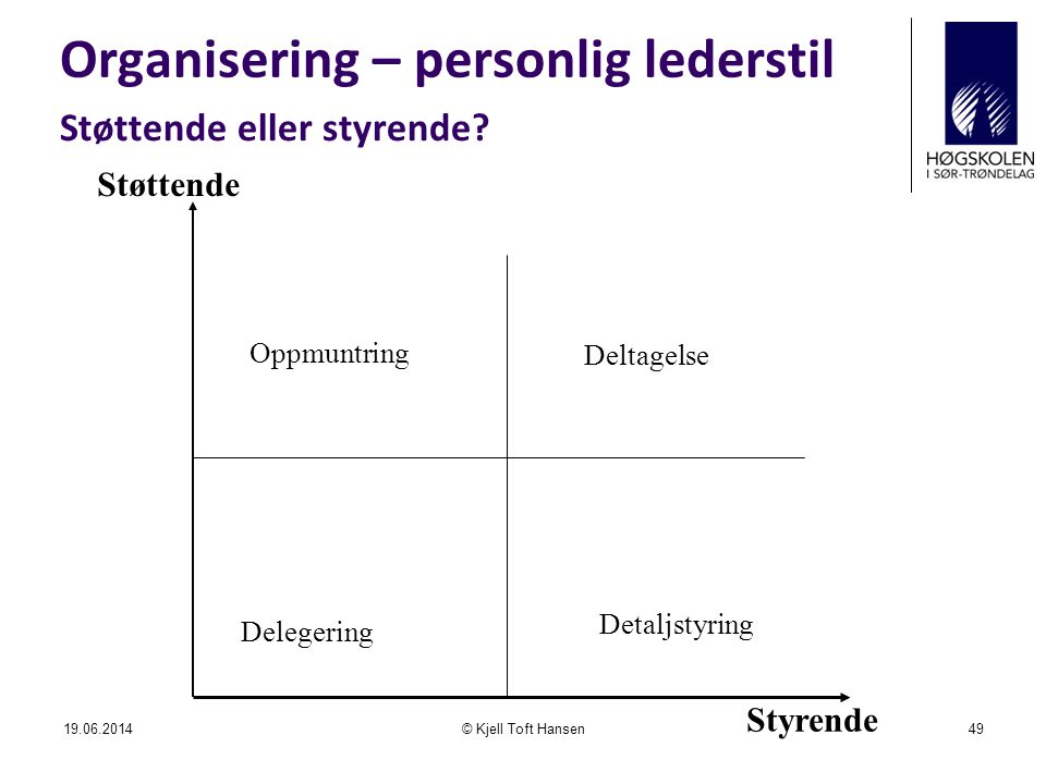 Organisering – personlig lederstil 19.06.2014© Kjell Toft Hansen49 Støttende eller styrende? Oppmuntring Delegering Detaljstyring Deltagelse Støttende