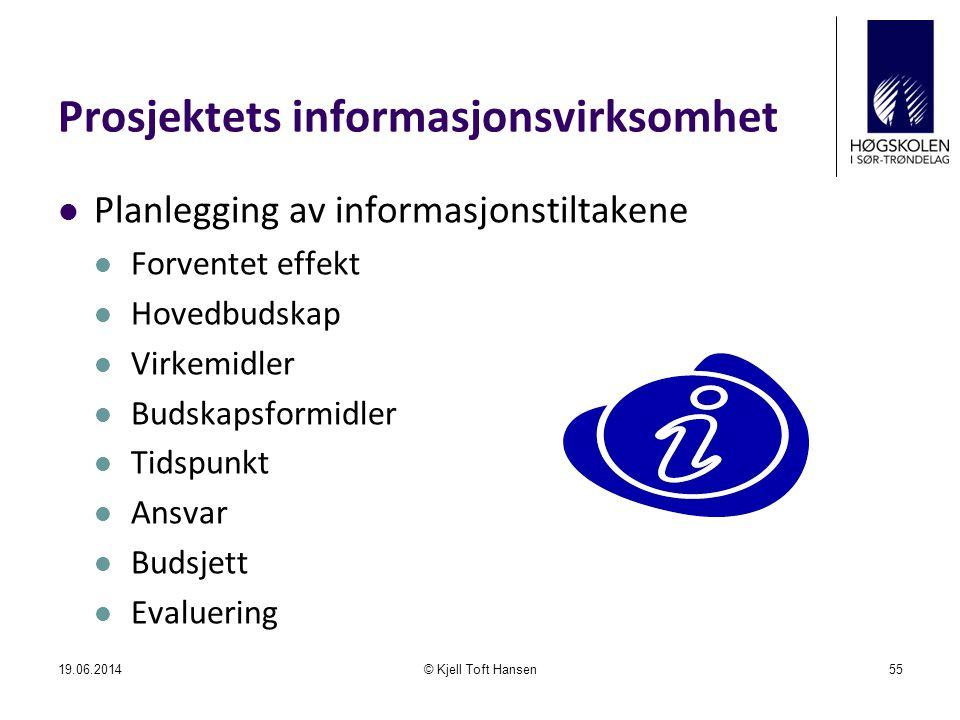 Prosjektets informasjonsvirksomhet  Planlegging av informasjonstiltakene  Forventet effekt  Hovedbudskap  Virkemidler  Budskapsformidler  Tidspu