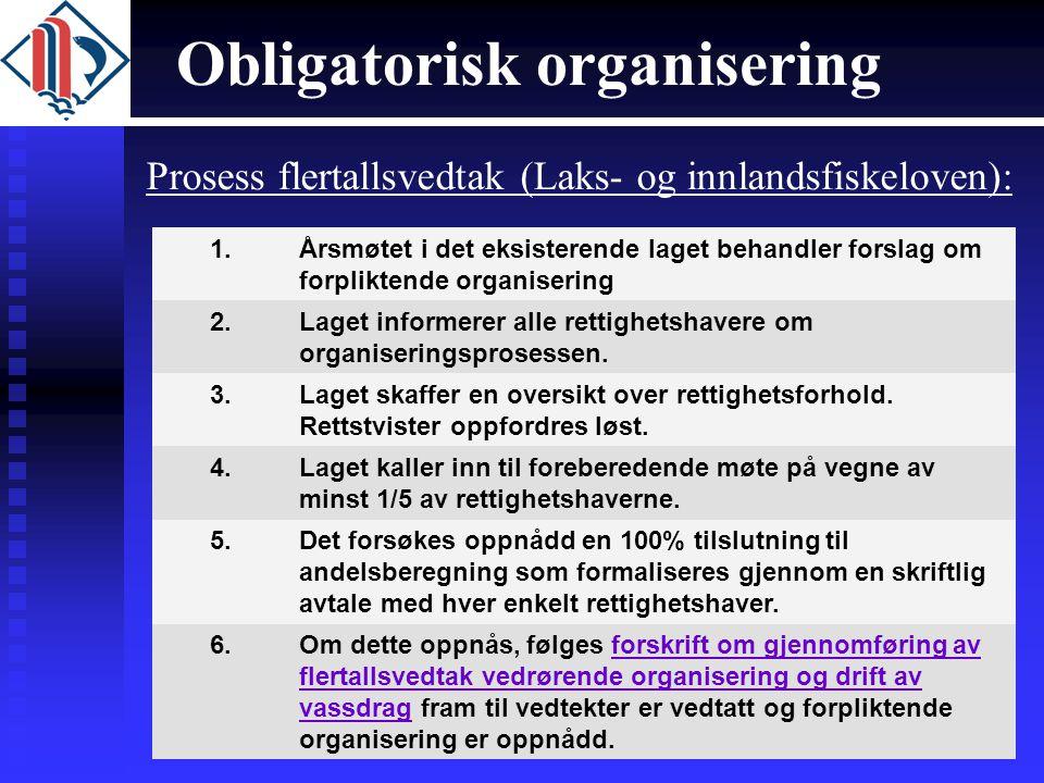 Obligatorisk organisering 1.Årsmøtet i det eksisterende laget behandler forslag om forpliktende organisering 2.Laget informerer alle rettighetshavere