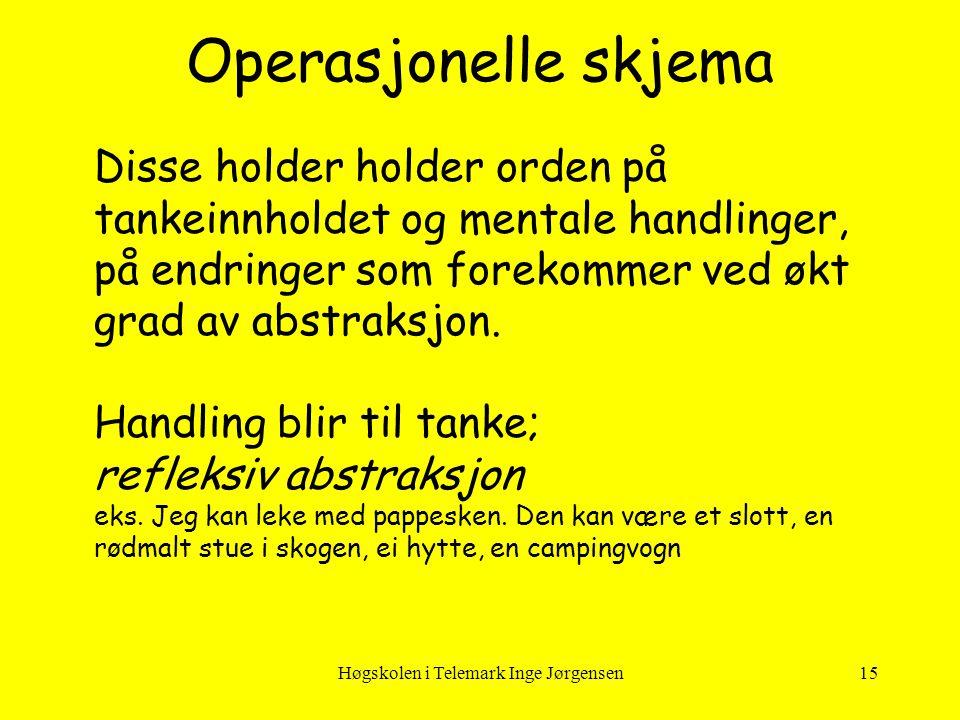 Høgskolen i Telemark Inge Jørgensen15 Disse holder holder orden på tankeinnholdet og mentale handlinger, på endringer som forekommer ved økt grad av a