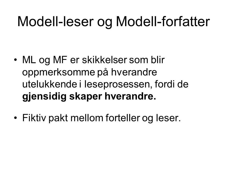 Modell-leser og Modell-forfatter •ML og MF er skikkelser som blir oppmerksomme på hverandre utelukkende i leseprosessen, fordi de gjensidig skaper hve