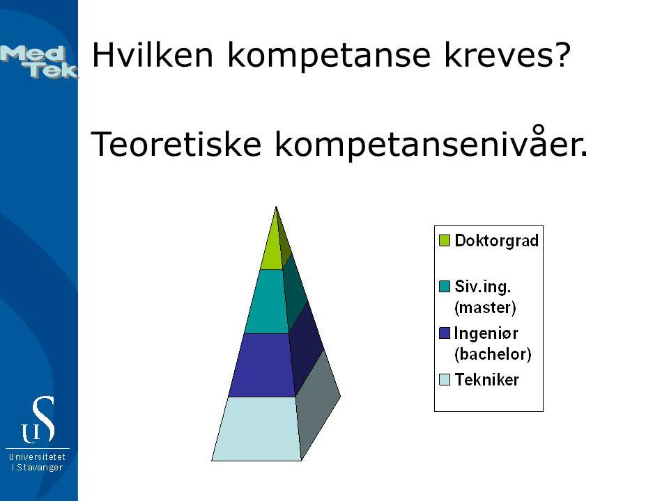 Hvilken kompetanse kreves? Teoretiske kompetansenivåer.