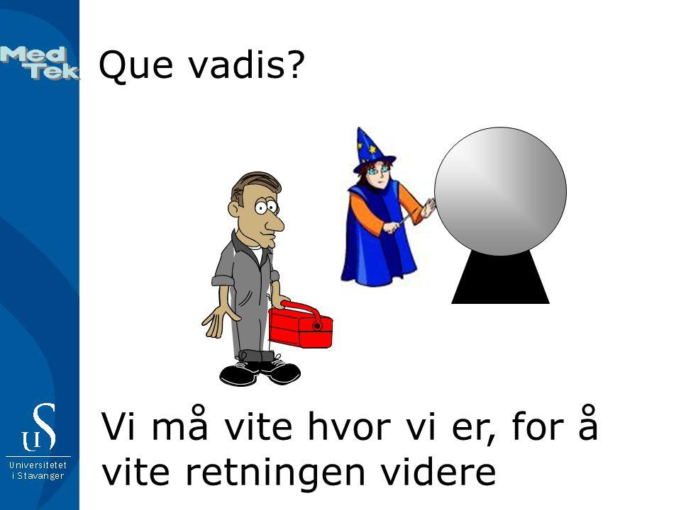 Que vadis? Vi må vite hvor vi er, for å vite retningen videre