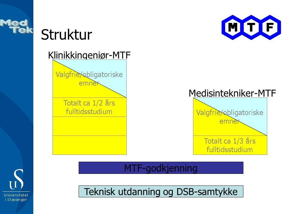 Teknisk utdanning og DSB-samtykke Struktur MTF-godkjenning Totalt ca 1/3 års fulltidsstudium Medisintekniker-MTF Valgfrie/obligatoriske emner Anatomi og fysiologi (obligatorisk) Klinikkingeniør-MTF Valgfrie emner Totalt ca 1/2 års fulltidsstudium Valgfrie/obligatoriske emner