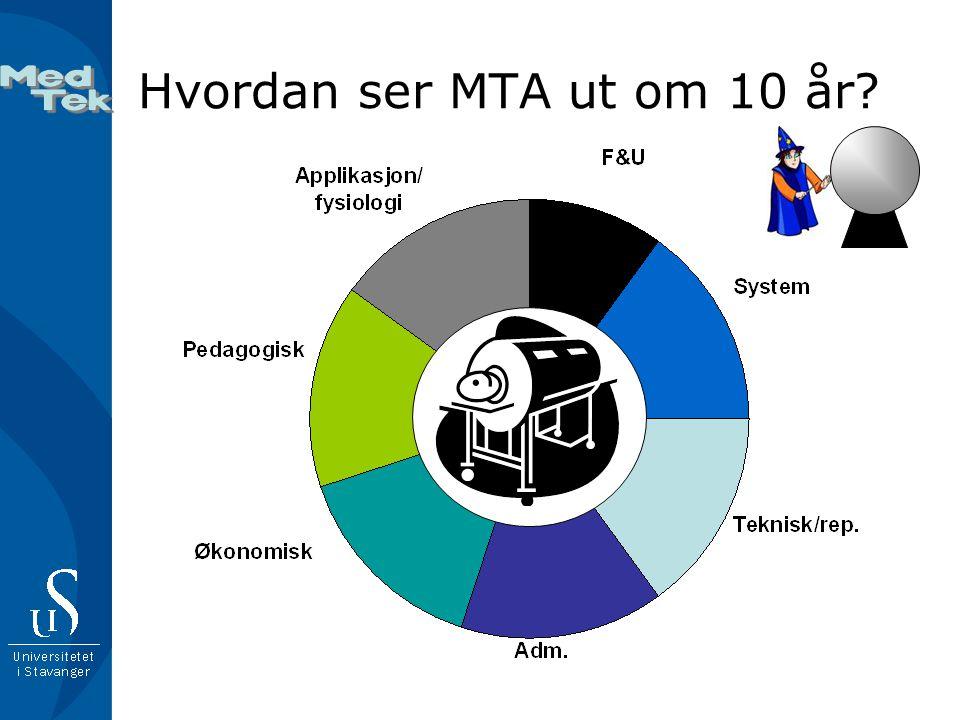 Hvordan ser MTA ut om 10 år?