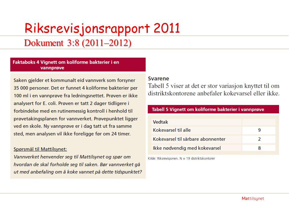 Riksrevisjonsrapport 2011 Dokument 3:8 (2011–2012)