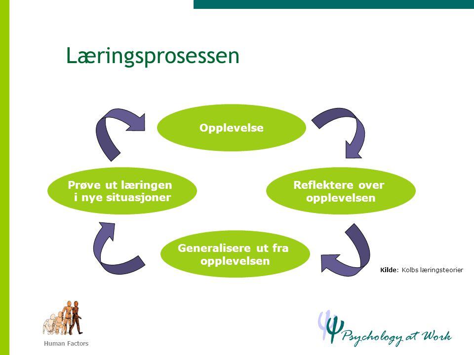 Psychology at Work Ψ Ψ Human Factors Læringsprosessen Opplevelse Reflektere over opplevelsen Prøve ut læringen i nye situasjoner Generalisere ut fra opplevelsen Kilde: Kolbs læringsteorier