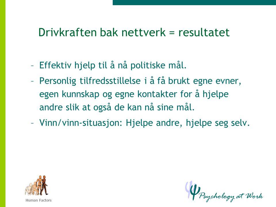 Psychology at Work Ψ Ψ Human Factors Drivkraften bak nettverk = resultatet –Effektiv hjelp til å nå politiske mål.