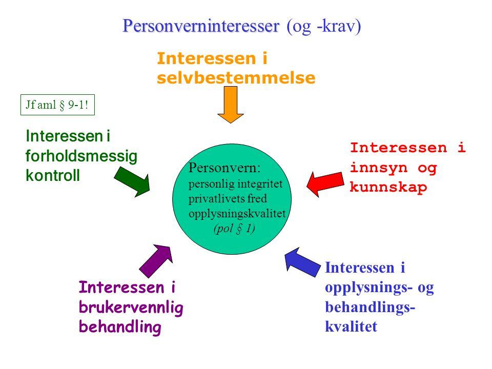 Personverninteresser Personverninteresser (og -krav) Interessen i brukervennlig behandling Interessen i selvbestemmelse Interessen i innsyn og kunnskap Interessen i forholdsmessig kontroll Interessen i opplysnings- og behandlings- kvalitet Personvern: personlig integritet privatlivets fred opplysningskvalitet (pol § 1) Jf aml § 9-1!