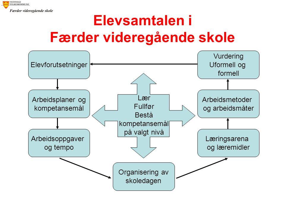 Elevsamtalen 1 23 Fokus: Bli kjent Introduksjonssamtale Forventninger Screening Tilrettelegging Fokus: Læringsutbytte og veien videre.