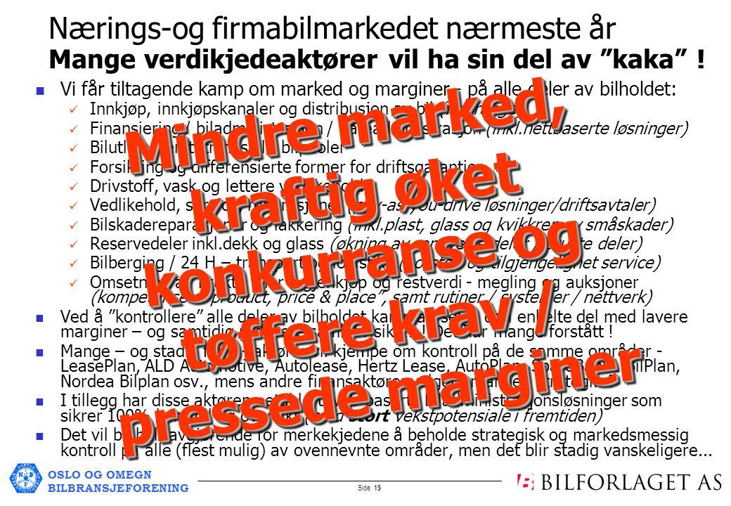 OSLO OG OMEGN BILBRANSJEFORENING Side 15  Vi får tiltagende kamp om marked og marginer - på alle deler av bilholdet:  Innkjøp, innkjøpskanaler og di