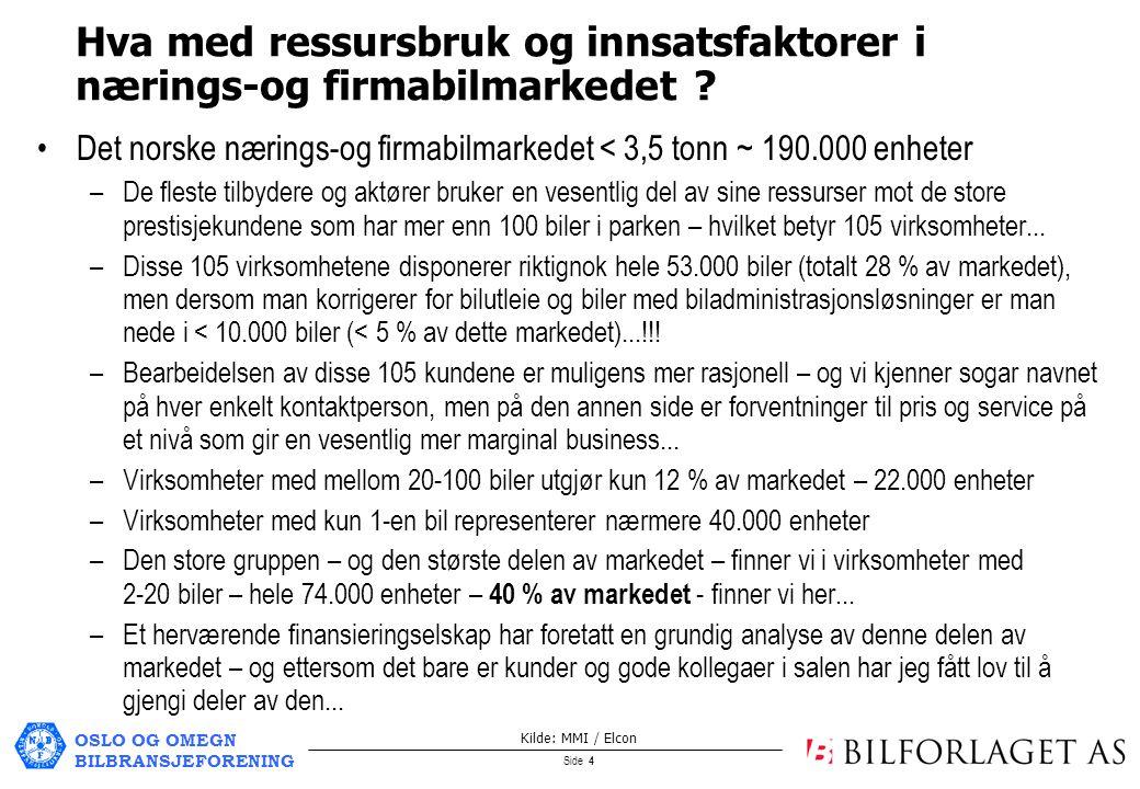 OSLO OG OMEGN BILBRANSJEFORENING Side 4 •Det norske nærings-og firmabilmarkedet < 3,5 tonn ~ 190.000 enheter –De fleste tilbydere og aktører bruker en vesentlig del av sine ressurser mot de store prestisjekundene som har mer enn 100 biler i parken – hvilket betyr 105 virksomheter...