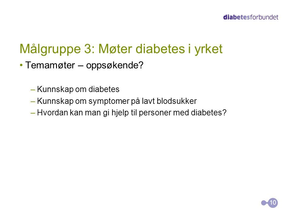 Målgruppe 3: Møter diabetes i yrket •Temamøter – oppsøkende? –Kunnskap om diabetes –Kunnskap om symptomer på lavt blodsukker –Hvordan kan man gi hjelp
