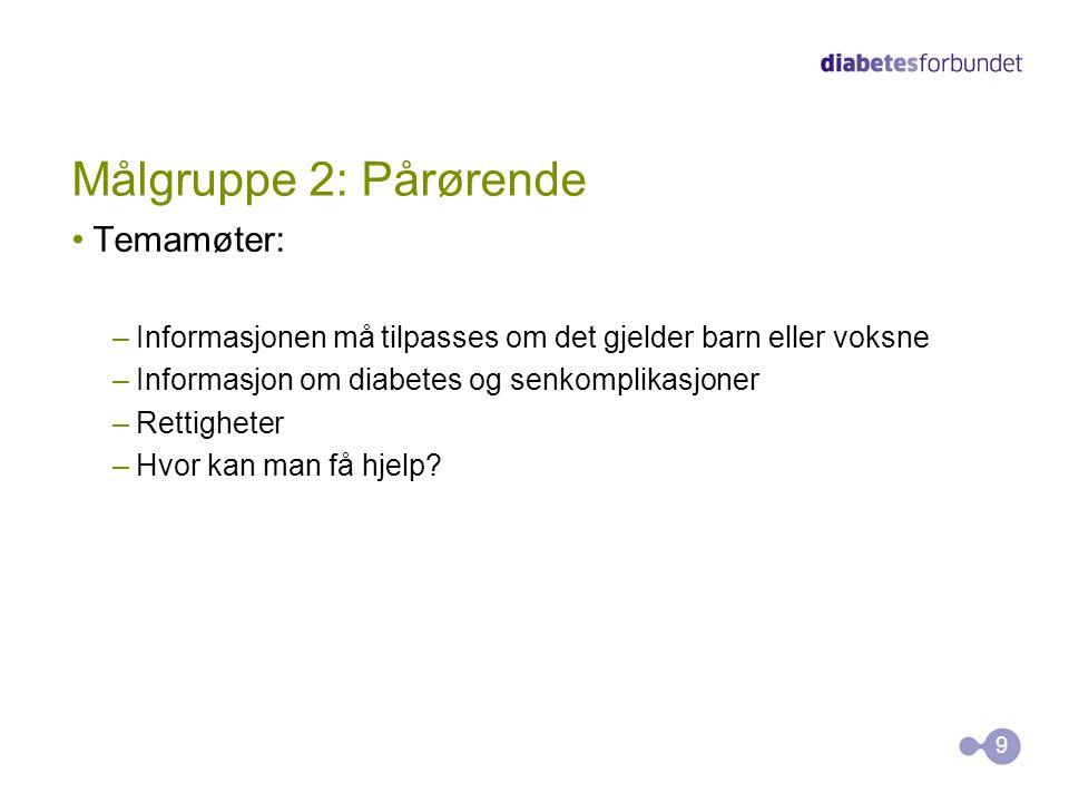 Målgruppe 2: Pårørende •Temamøter: –Informasjonen må tilpasses om det gjelder barn eller voksne –Informasjon om diabetes og senkomplikasjoner –Rettigh
