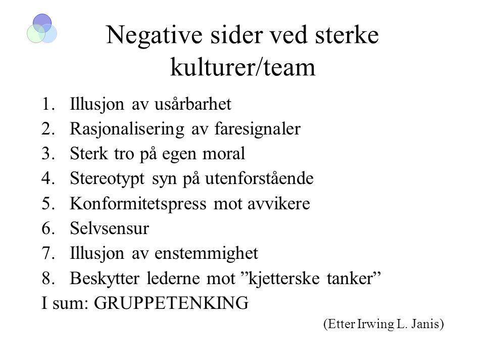 Negative sider ved sterke kulturer/team 1.Illusjon av usårbarhet 2.Rasjonalisering av faresignaler 3.Sterk tro på egen moral 4.Stereotypt syn på utenf