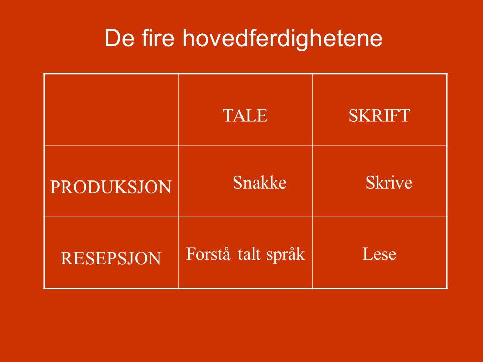 TALESKRIFT PRODUKSJON Snakke Skrive RESEPSJON Forstå talt språkLese De fire hovedferdighetene