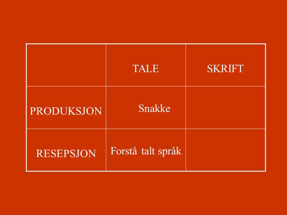 TALESKRIFT PRODUKSJON Snakke RESEPSJON Forstå talt språk