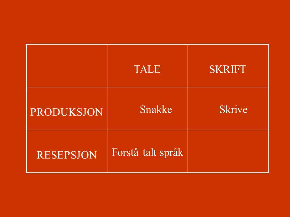 TALESKRIFT PRODUKSJON Snakke Skrive RESEPSJON Forstå talt språk