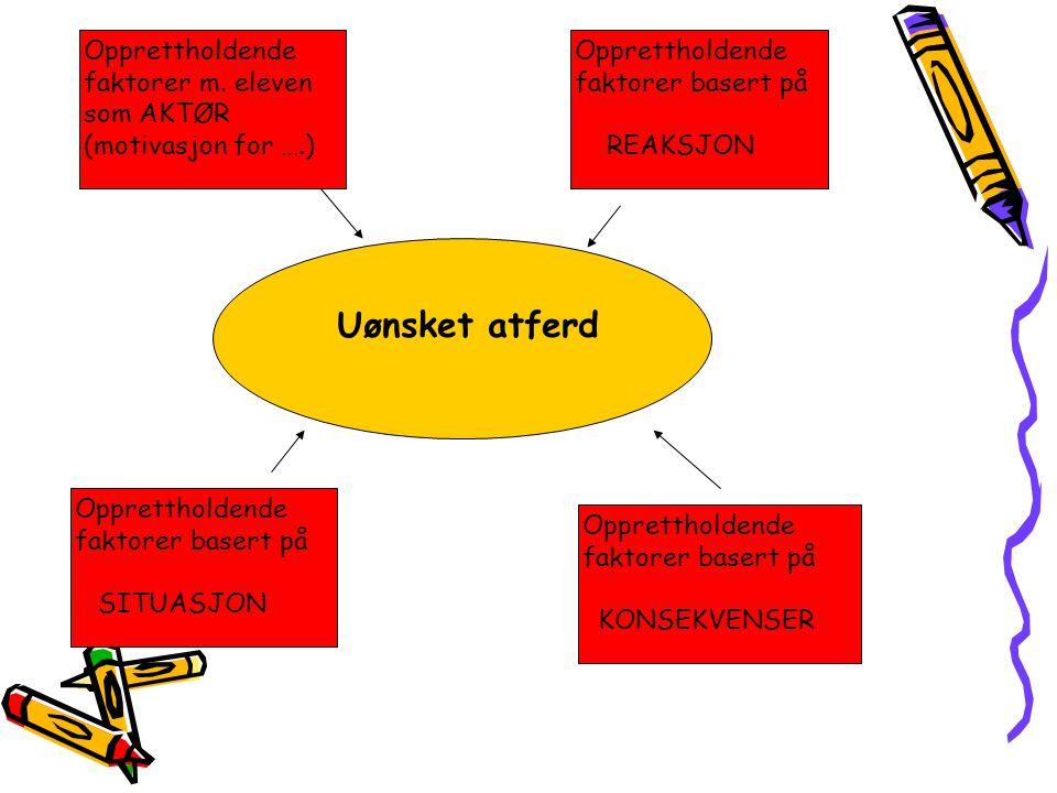 Uønsket atferd Opprettholdende faktorer m. eleven som AKTØR (motivasjon for ….) Opprettholdende faktorer basert på SITUASJON Opprettholdende faktorer