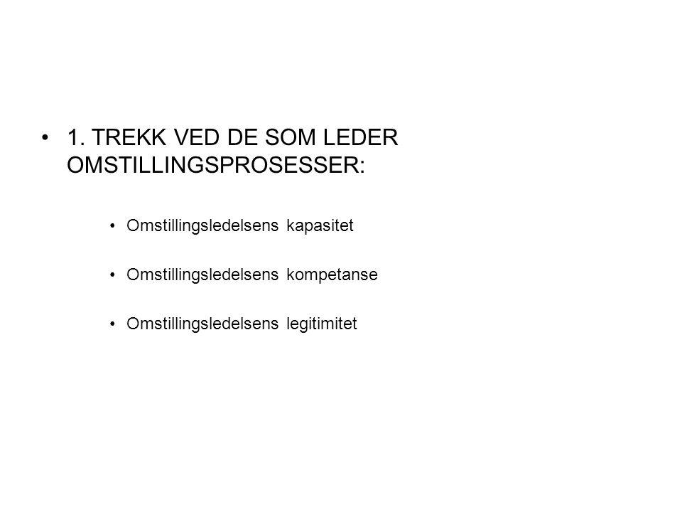 •1. TREKK VED DE SOM LEDER OMSTILLINGSPROSESSER: •Omstillingsledelsens kapasitet •Omstillingsledelsens kompetanse •Omstillingsledelsens legitimitet