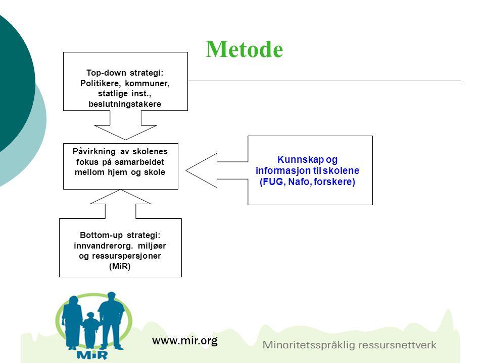 Metode Top-down strategi: Politikere, kommuner, statlige inst., beslutningstakere Påvirkning av skolenes fokus på samarbeidet mellom hjem og skole Bottom-up strategi: innvandrerorg.