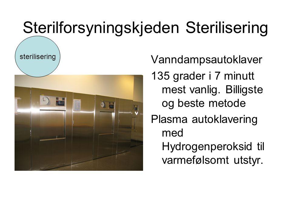 Sterilforsyningskjeden Sterilisering Vanndampsautoklaver 135 grader i 7 minutt mest vanlig. Billigste og beste metode Plasma autoklavering med Hydroge