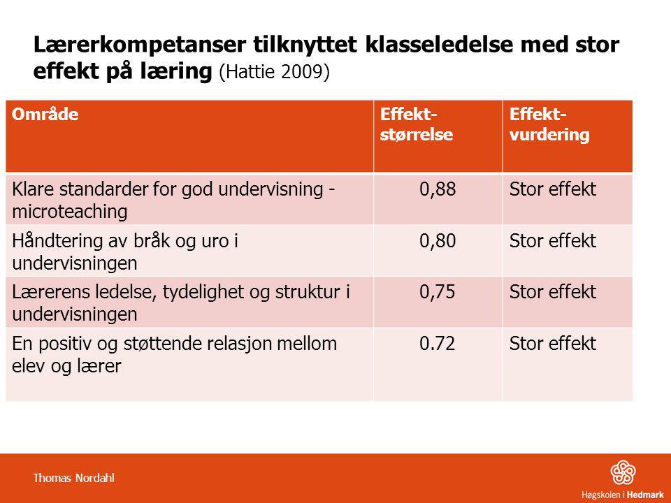 Lærerkompetanser tilknyttet klasseledelse med stor effekt på læring (Hattie 2009) OmrådeEffekt- størrelse Effekt- vurdering Klare standarder for god u