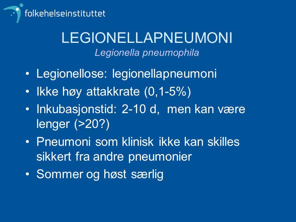 LEGIONELLAPNEUMONI Legionella pneumophila •Legionellose: legionellapneumoni •Ikke høy attakkrate (0,1-5%) •Inkubasjonstid: 2-10 d, men kan være lenger