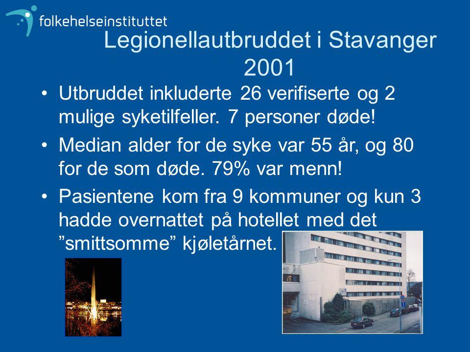 Legionellautbruddet i Stavanger 2001 •Utbruddet inkluderte 26 verifiserte og 2 mulige syketilfeller. 7 personer døde! •Median alder for de syke var 55