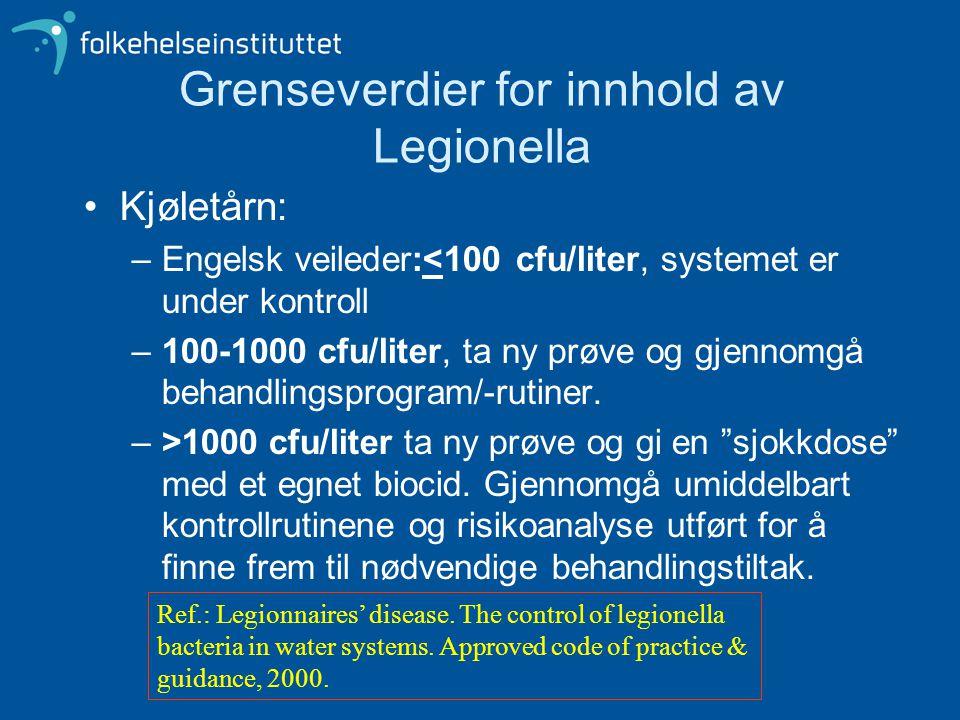Grenseverdier for innhold av Legionella •Kjøletårn: –Engelsk veileder:<100 cfu/liter, systemet er under kontroll –100-1000 cfu/liter, ta ny prøve og g
