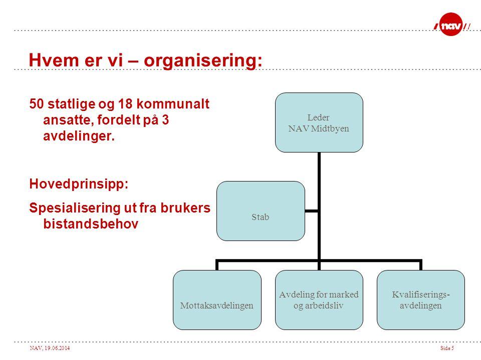 NAV, 19.06.2014Side 5 Hvem er vi – organisering: 50 statlige og 18 kommunalt ansatte, fordelt på 3 avdelinger. Hovedprinsipp: Spesialisering ut fra br