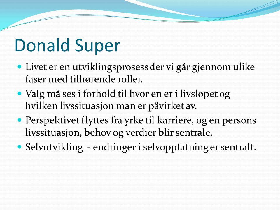 Donald Super  Livet er en utviklingsprosess der vi går gjennom ulike faser med tilhørende roller.  Valg må ses i forhold til hvor en er i livsløpet