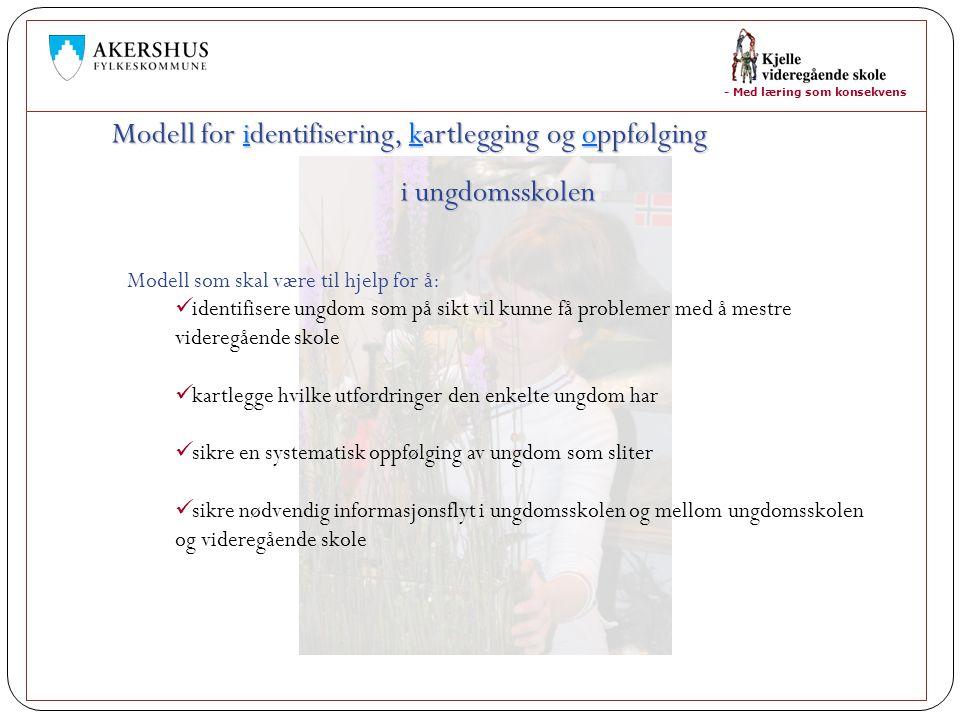 - Med læring som konsekvens Modell som skal være til hjelp for å:  identifisere ungdom som på sikt vil kunne få problemer med å mestre videregående s