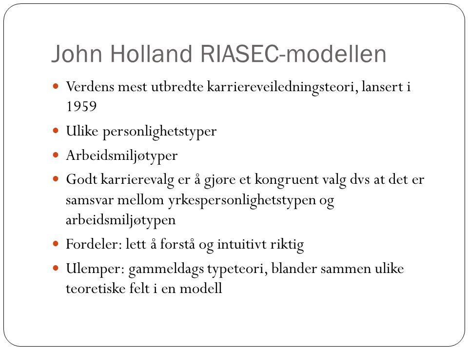 John Holland RIASEC-modellen  Verdens mest utbredte karriereveiledningsteori, lansert i 1959  Ulike personlighetstyper  Arbeidsmiljøtyper  Godt ka