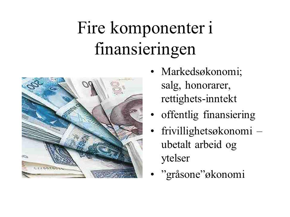 Fire komponenter i finansieringen •Markedsøkonomi; salg, honorarer, rettighets-inntekt •offentlig finansiering •frivillighetsøkonomi – ubetalt arbeid og ytelser • gråsone økonomi