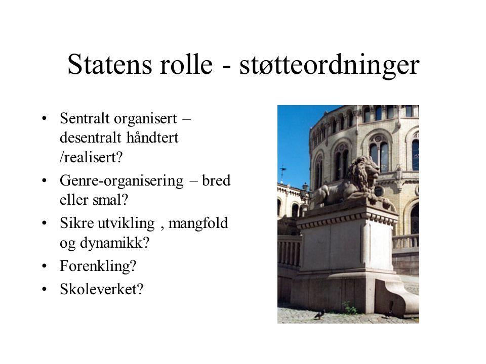 Statens rolle - støtteordninger •Sentralt organisert – desentralt håndtert /realisert.