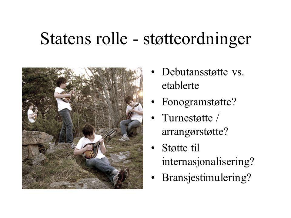 Statens rolle - støtteordninger •Debutansstøtte vs.