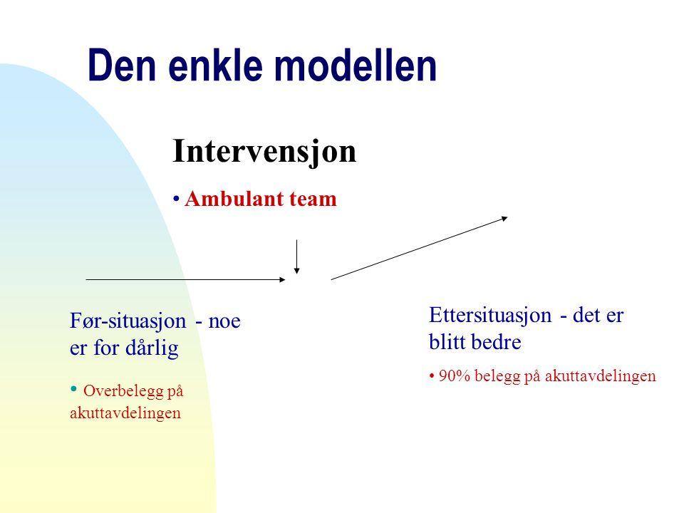 Den enkle modellen Før-situasjon - noe er for dårlig • Overbelegg på akuttavdelingen Intervensjon • Ambulant team Ettersituasjon - det er blitt bedre