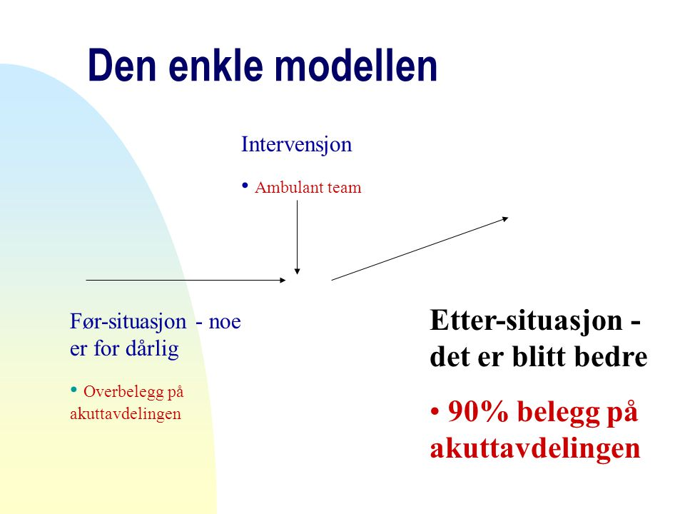 Den enkle modellen Før-situasjon - noe er for dårlig • Overbelegg på akuttavdelingen Intervensjon • Ambulant team Etter-situasjon - det er blitt bedre • 90% belegg på akuttavdelingen