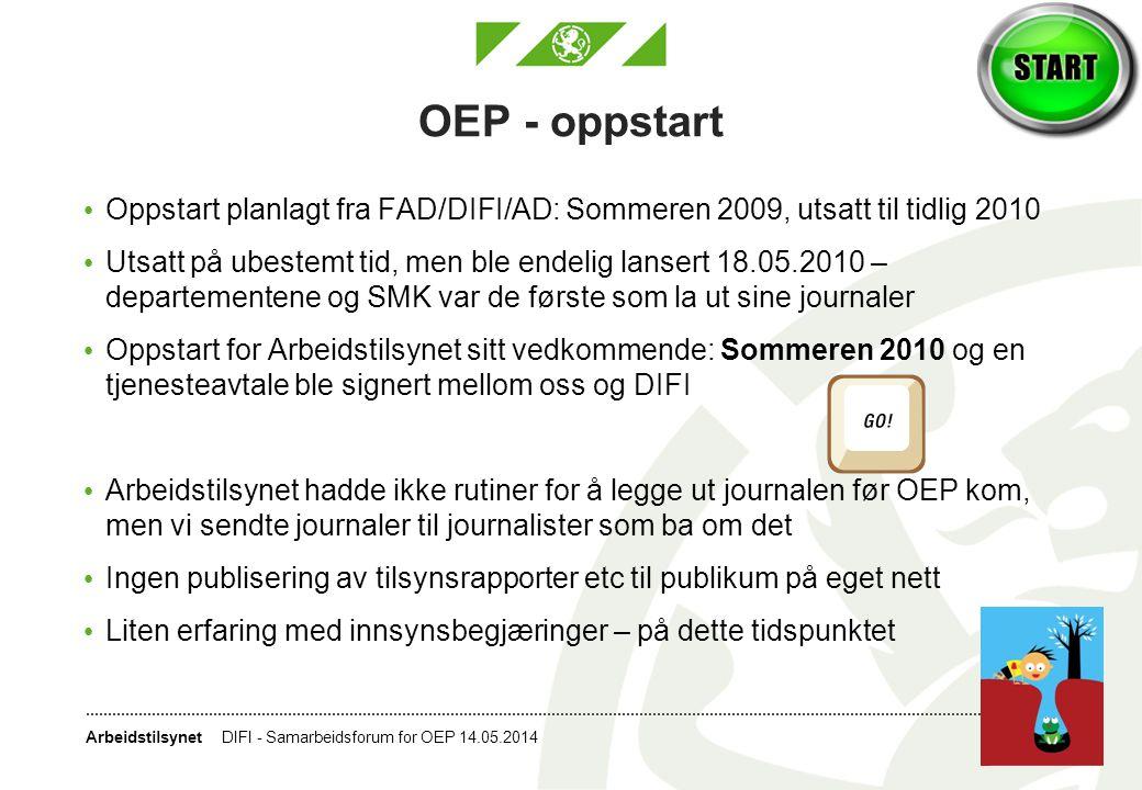 Arbeidstilsynet OEP - oppstart DIFI - Samarbeidsforum for OEP 14.05.2014 • Oppstart planlagt fra FAD/DIFI/AD: Sommeren 2009, utsatt til tidlig 2010 •