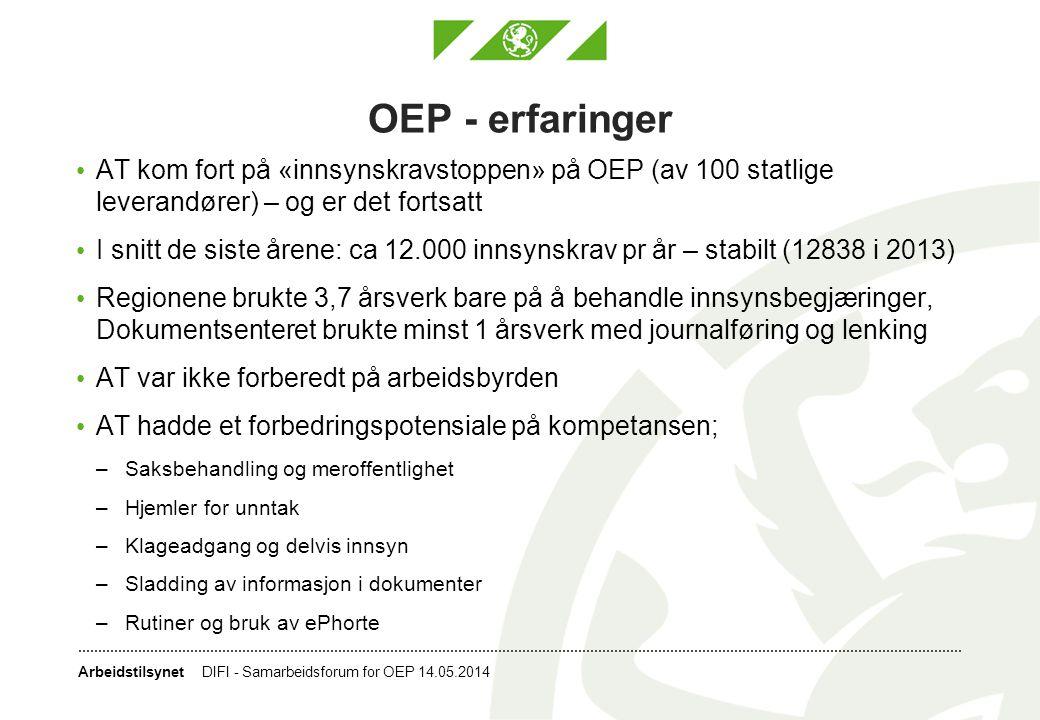 Arbeidstilsynet OEP - erfaringer • AT kom fort på «innsynskravstoppen» på OEP (av 100 statlige leverandører) – og er det fortsatt • I snitt de siste å