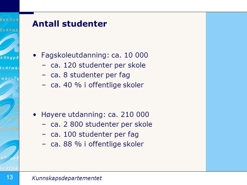 13 Kunnskapsdepartementet Antall studenter •Fagskoleutdanning: ca.
