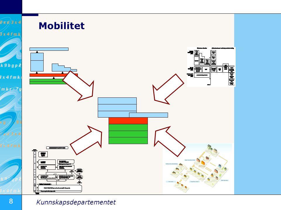 8 Kunnskapsdepartementet Mobilitet