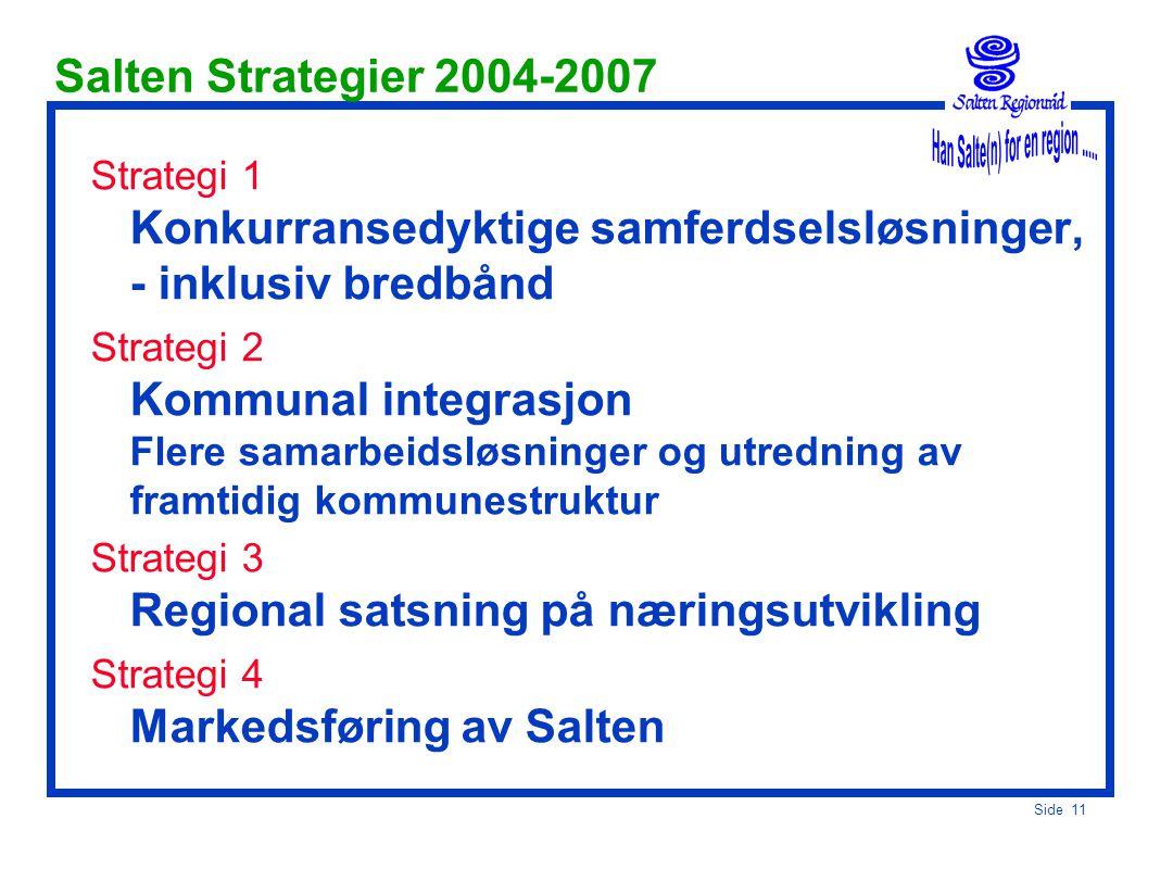 Side 10 Sørfold – Saltdal – Beiarn – Gildeskål – Steigen – Fauske – Hamarøy – Bodø – Meløy